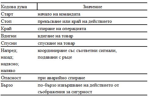 Специфични правила за използване
